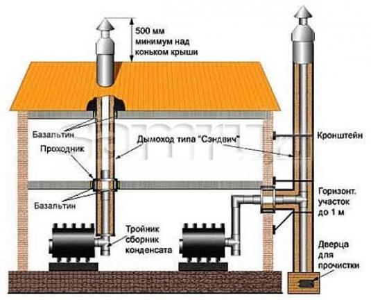 Схема расположнеия в системе отопления