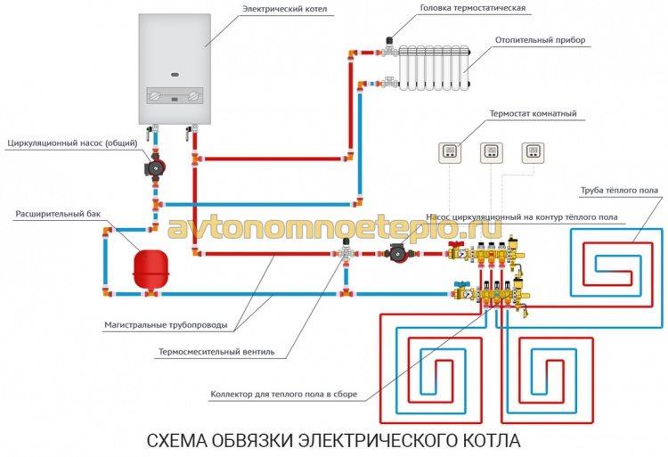 схема обвязки электрокотла с системой отопления гаража