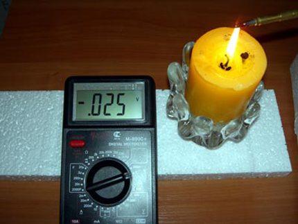 Проверка термопары с помощью тестера