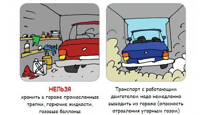 Чем обогреть неотапливаемый гараж зимой (в зимнее время)?