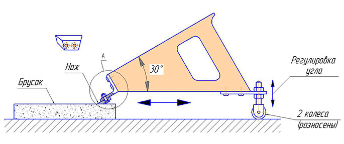 Инструмент Брусок для шлифования Brigadier Lite 64005