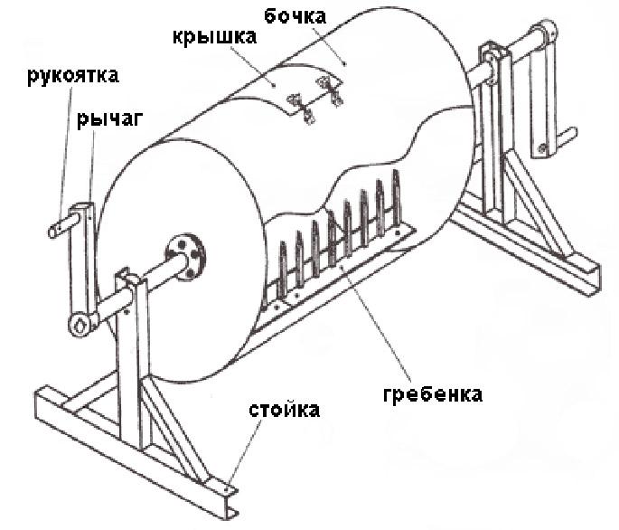Бетономешалка своими руками из бочки чертеж