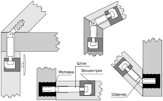 Стяжка Эксцентриковая Инструкция