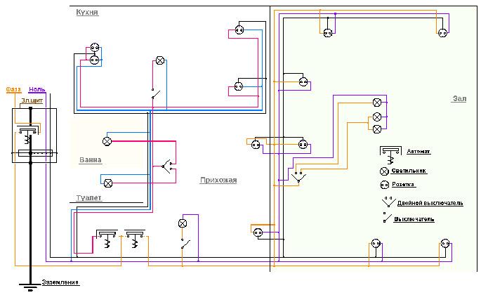 Схема проводки квартиры